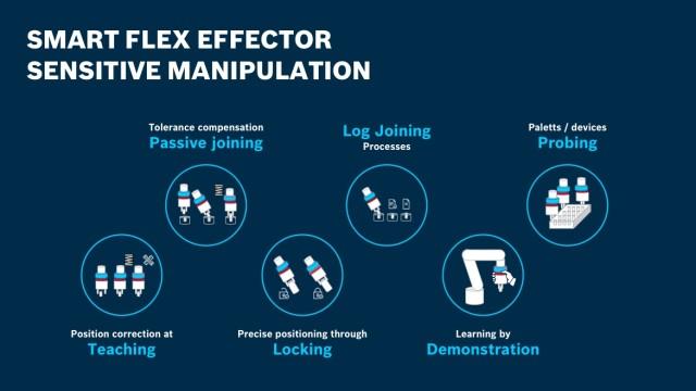 Smart Flex Effector Grafic