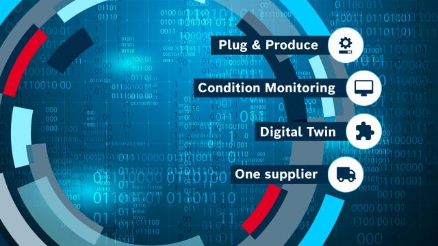 Keyvisual Lineare Bewegung neu gedacht, perfekte Lösungen für die Fabrik der Zukunft.