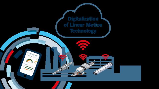 Digitalisering av linjärteknik